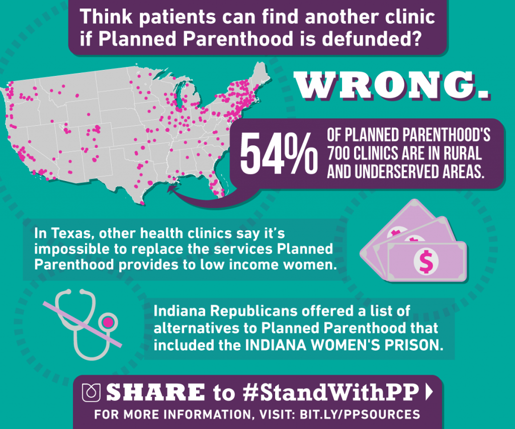 Planned Parenthood Infographic